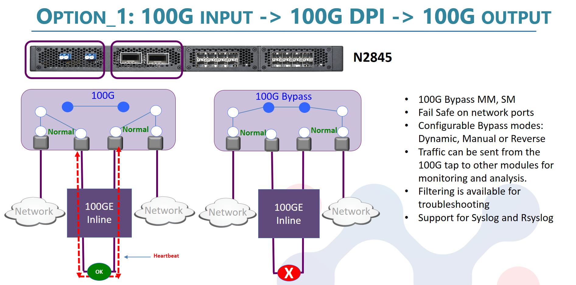 100G_input_-_100G_-_100G_output.png